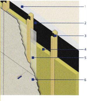 houtskeletbouw-thermische isolatie-hout